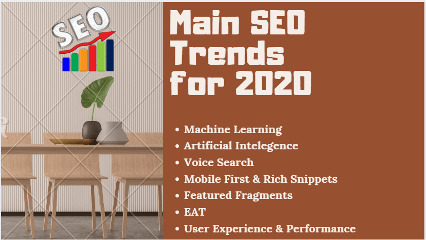Main SEO Trends 2020