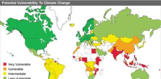 Pakistan Climate Change