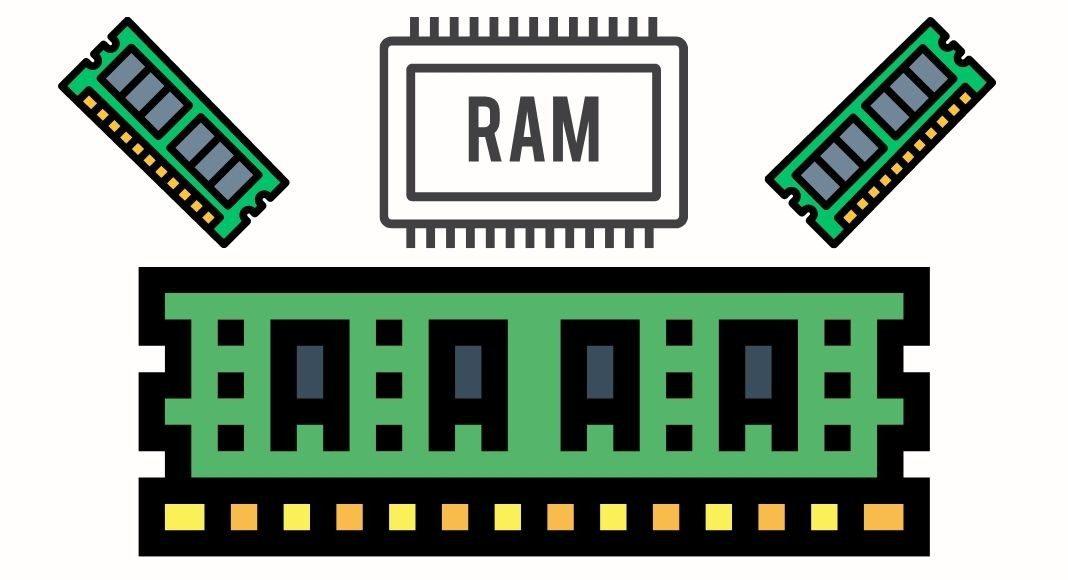 Random-access memory RAM