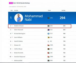 ICC T20 All-rounder Ranking