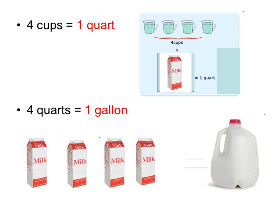How many cups are in a Quart