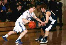 Basketball Playing