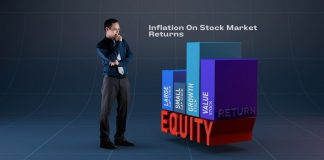 Inflation On Stock Market Returns