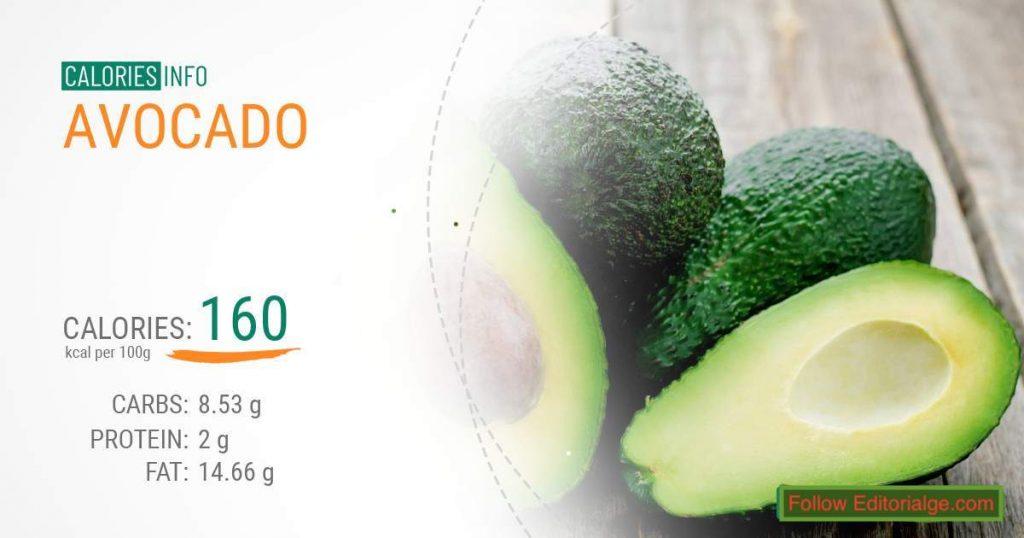 Avocado Calories Infographic